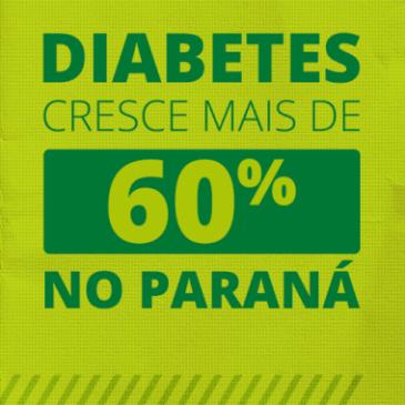Diabetes cresce mais de 60% no Brasil em 10 anos